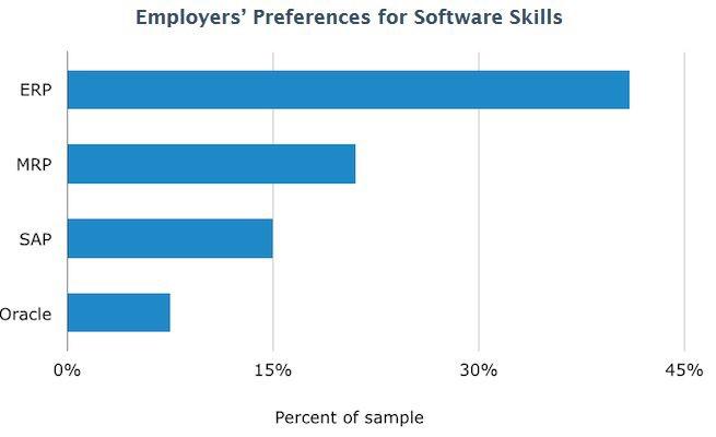 blog_skills_gap_3
